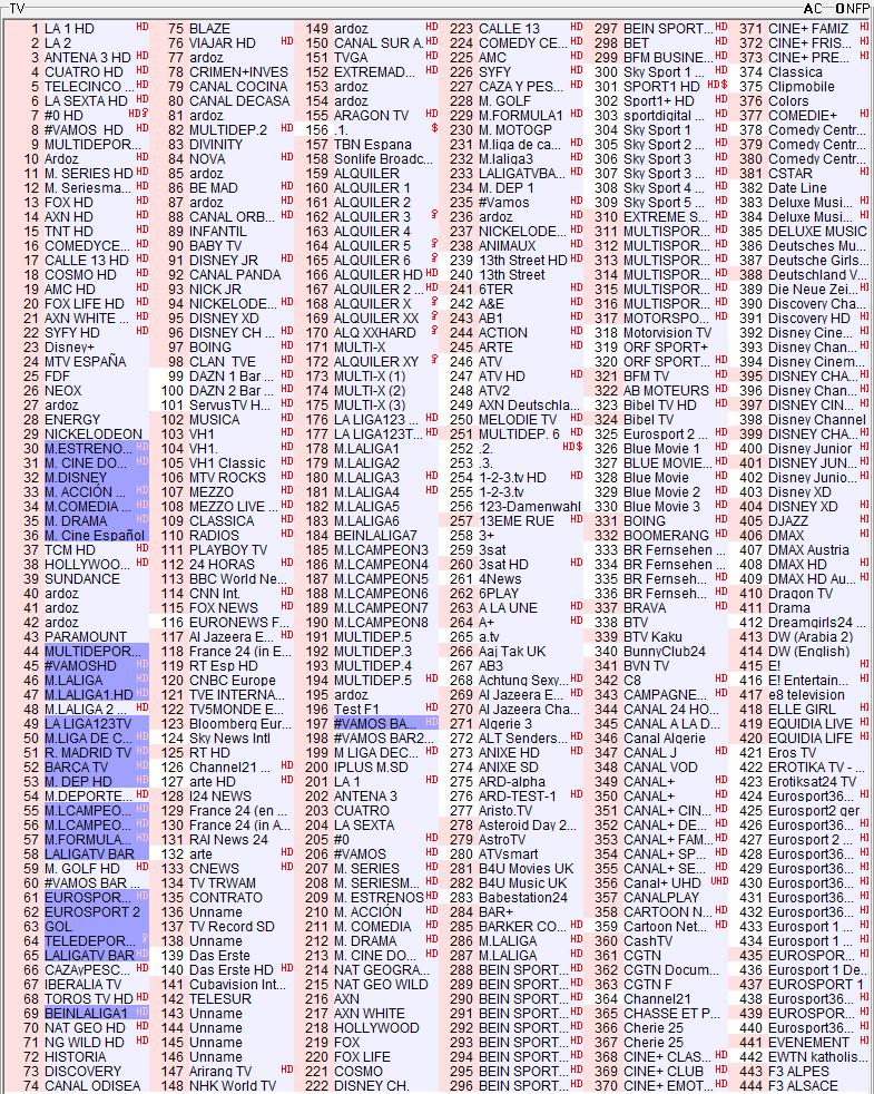 Orden de la lista